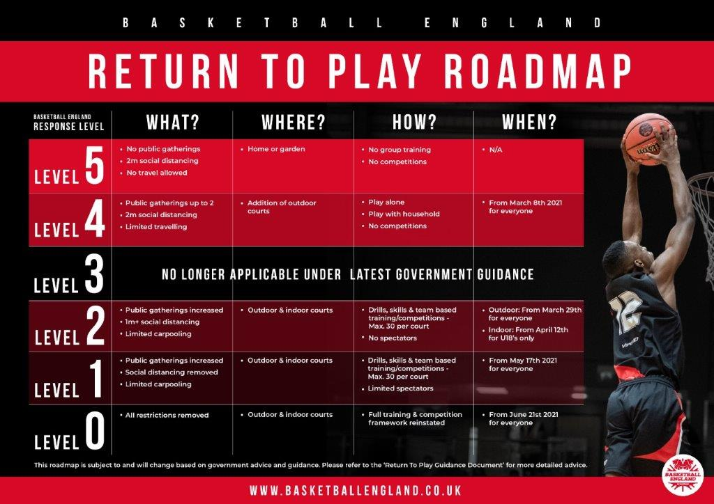 return-to-play-roadmap-2321.jpg